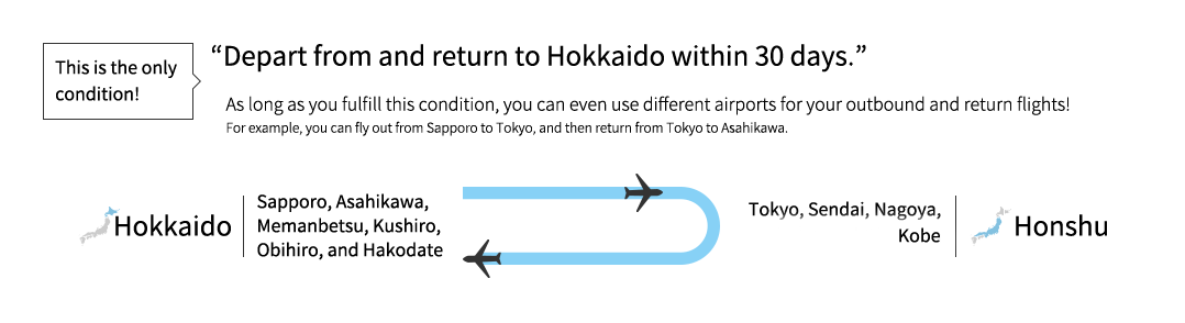 This is the only condition! Depart from and return to Hokkaido within 30 days.